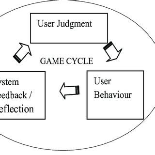 Research Paper About Computer Games Addiction